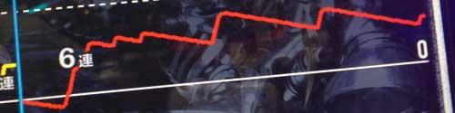 絶狼グラフ