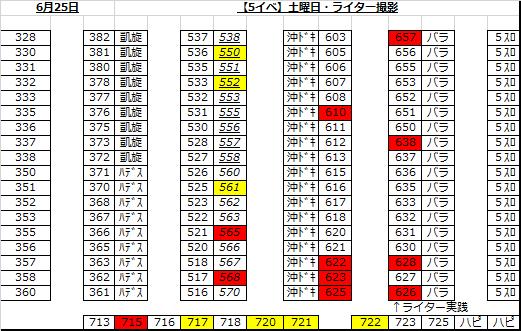 イベントデータ
