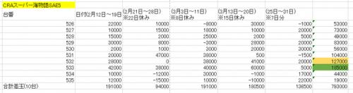 海物語 SAE データ